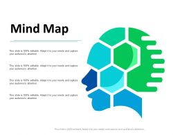 Mind Map Knowledge Ppt Powerpoint Presentation Layouts Background Images