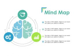 Mind Map Knowledge Ppt Powerpoint Presentation Layouts Picture