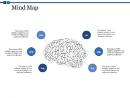 Mind Map Knowledge Ppt Powerpoint Presentation Visual