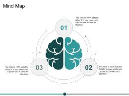 Mind Map Knowledge Ppt Powerpoint Presentation Visual Aids Backgrounds