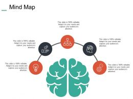Mind Map Knowledge Ppt Summary Example Introduction