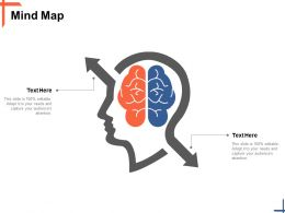Mind Map Knowledge Skills Ppt Powerpoint Presentation Diagram Lists