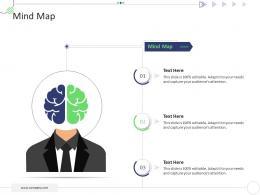 Mind Map Mckinsey 7s Strategic Framework Project Management Ppt Summary