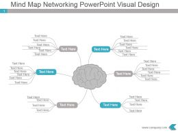 Mind Map Networking Powerpoint Visual Design