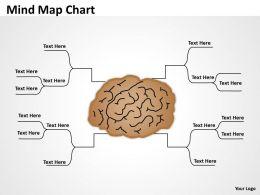mind_map_photograph_chart_Slide01