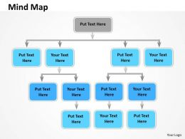 mind map picture chart