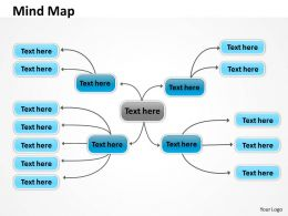 Mind Map Plan