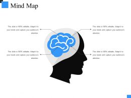 Mind Map Powerpoint Ideas