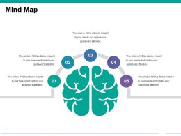 Mind Map Powerpoint Slide Deck Samples
