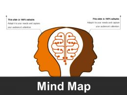Mind Map Powerpoint Slide Influencers