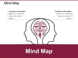 Mind Map Powerpoint Slide Presentation Guidelines 1