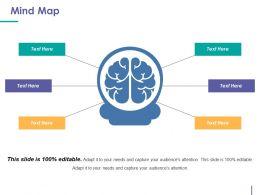 Mind Map Powerpoint Slide Presentation Guidelines