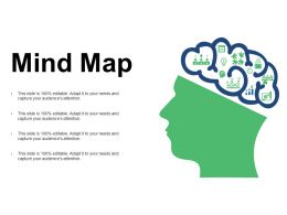 Mind Map Powerpoint Topics