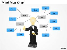 Mind Map ppt diagram