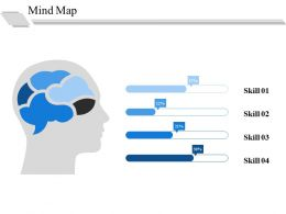 Mind Map Ppt Ideas Example Introduction