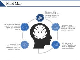 Mind Map Ppt Influencers