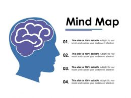 Mind Map Ppt Model Ideas