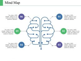 Mind Map Ppt Pictures Grid