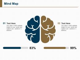 Mind Map Ppt Pictures Layout Ideas