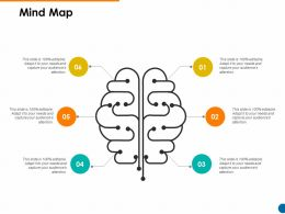 Mind Map Ppt Powerpoint Presentation Pictures Grid