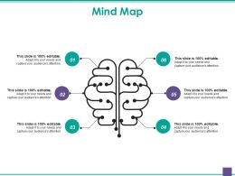 Mind Map Ppt Slide