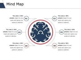 Mind Map Ppt Slides Layout Ideas
