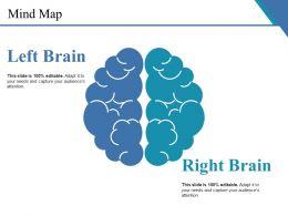 Mind Map Ppt Summary Slideshow