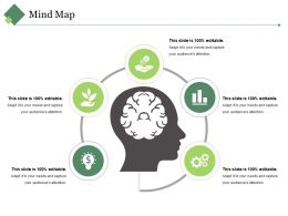 Mind Map Ppt Visual Aids Background Images