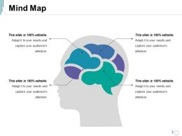 Mind Map Ppt Visual Aids Inspiration