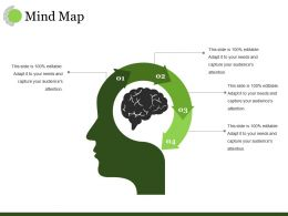 Mind Map Ppt Visual Aids Layouts