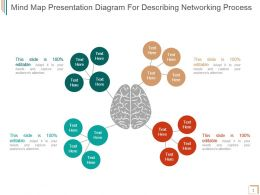 mind_map_presentation_diagram_for_describing_networking_process_Slide01