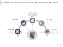 Mind Map Presentation Visual For Business Solutions