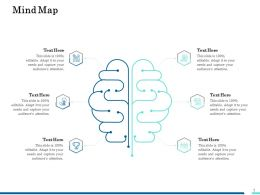 Mind Map R600 Ppt Powerpoint Presentation Infographic Template Infographics