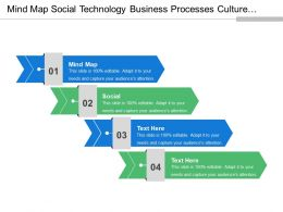 Mind Map Social Technology Business Processes Culture Organization