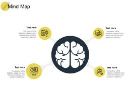 Mind Map Technology Ppt Powerpoint Presentation Pictures File Formats