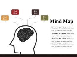 Mind Map Template 3 Powerpoint Slide Presentation Sample