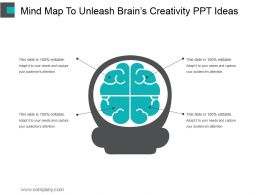 Mind Map To Unleash Brains Creativity Ppt Ideas