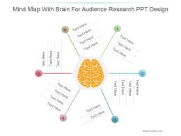 mind_map_with_brain_for_audience_research_ppt_design_Slide01