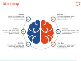 Mind Map With Strategic Planning Ppt Infographic Template Professional