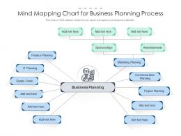 Mind Mapping Chart For Business Planning Process
