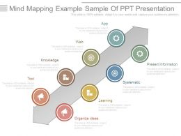 Mind Mapping Example Sample Of Ppt Presentation