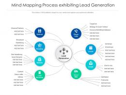 Mind Mapping Process Exhibiting Lead Generation