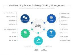 Mind Mapping Process For Design Thinking Management