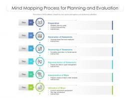 Mind Mapping Process For Planning And Evaluation
