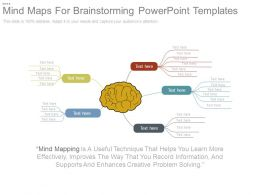 Mind Maps For Brainstorming Powerpoint Templates