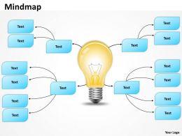 Mindmap Blue Print