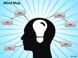 Mindmap Chart brain