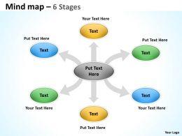 Mindmap colorful chart