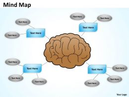Mindmap description