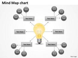 mindmap image